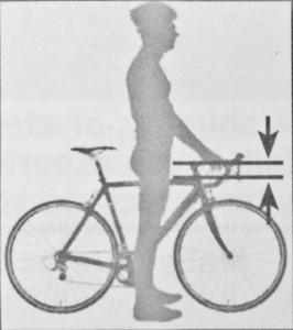 ขึ้นคร่อมจักรยาน