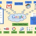 Google Apps Diagram for GAFE